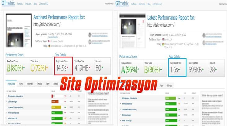 Site Optimizasyon